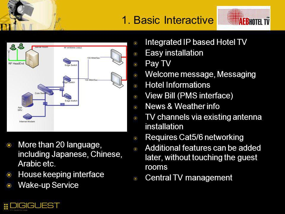 1. Basic Interactive Integrated IP based Hotel TV Easy installation