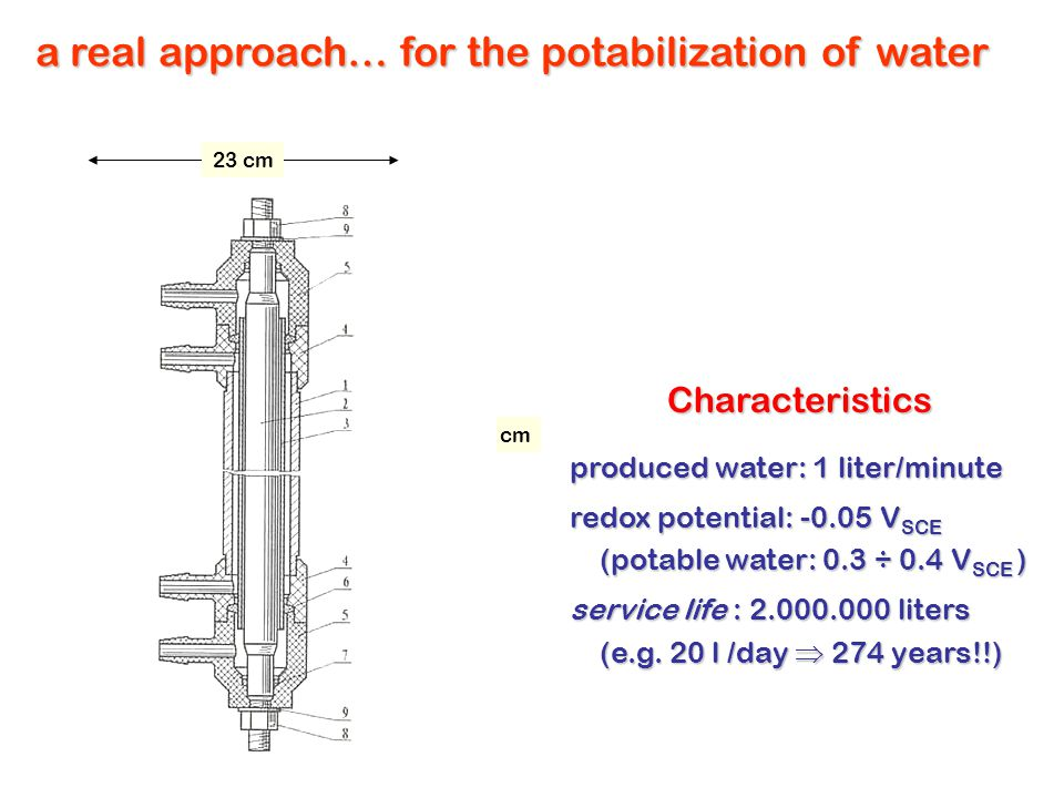 a real approach… for the potabilization of water