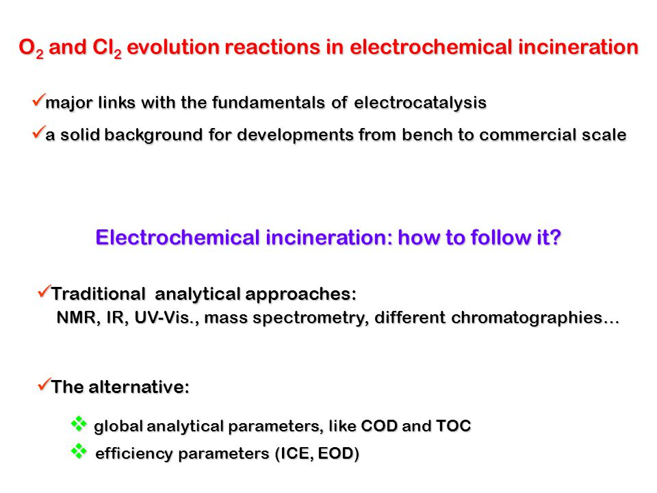 O2 and Cl2 evolution reactions in electrochemical incineration