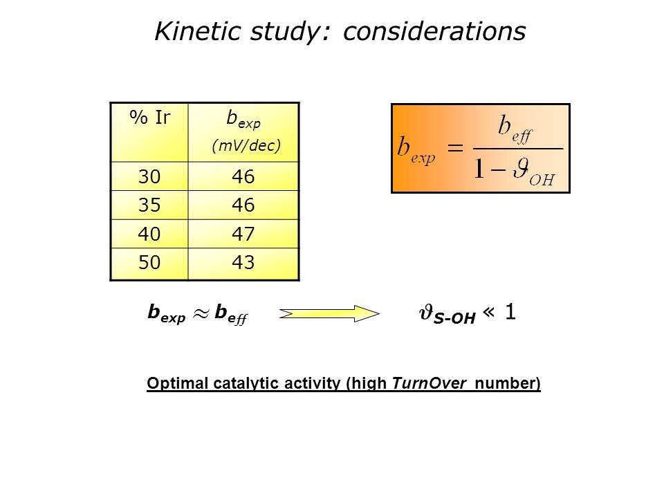 Optimal catalytic activity (high TurnOver number)