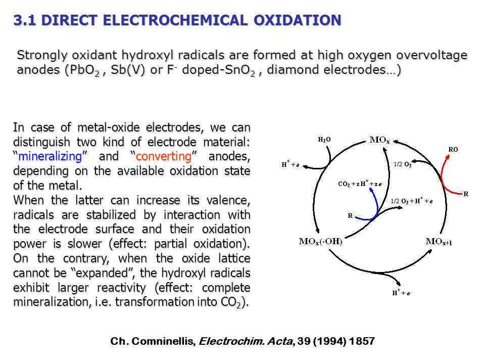 3.1 DIRECT ELECTROCHEMICAL OXIDATION