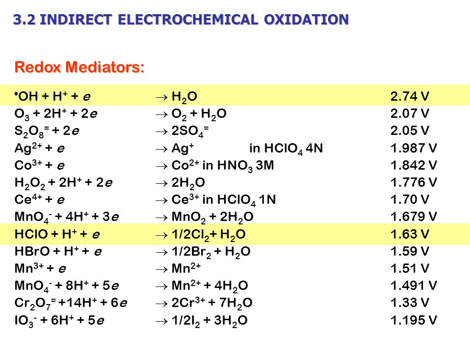 Redox Mediators: 3.2 INDIRECT ELECTROCHEMICAL OXIDATION