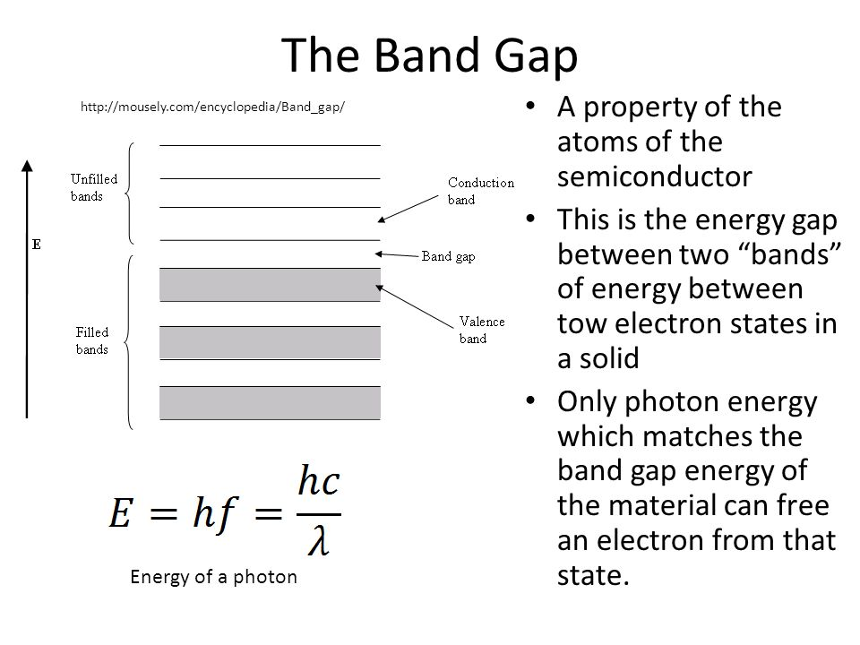 The Band Gap A property of the atoms of the semiconductor