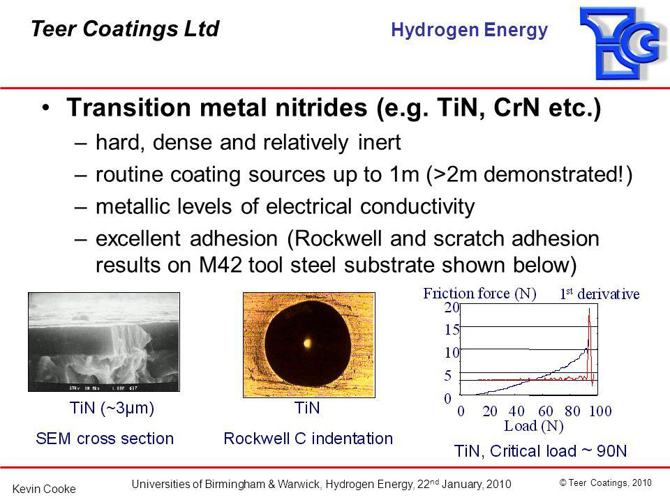 Transition metal nitrides (e.g. TiN, CrN etc.)