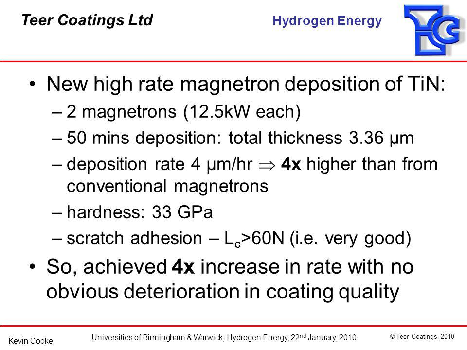 New high rate magnetron deposition of TiN: