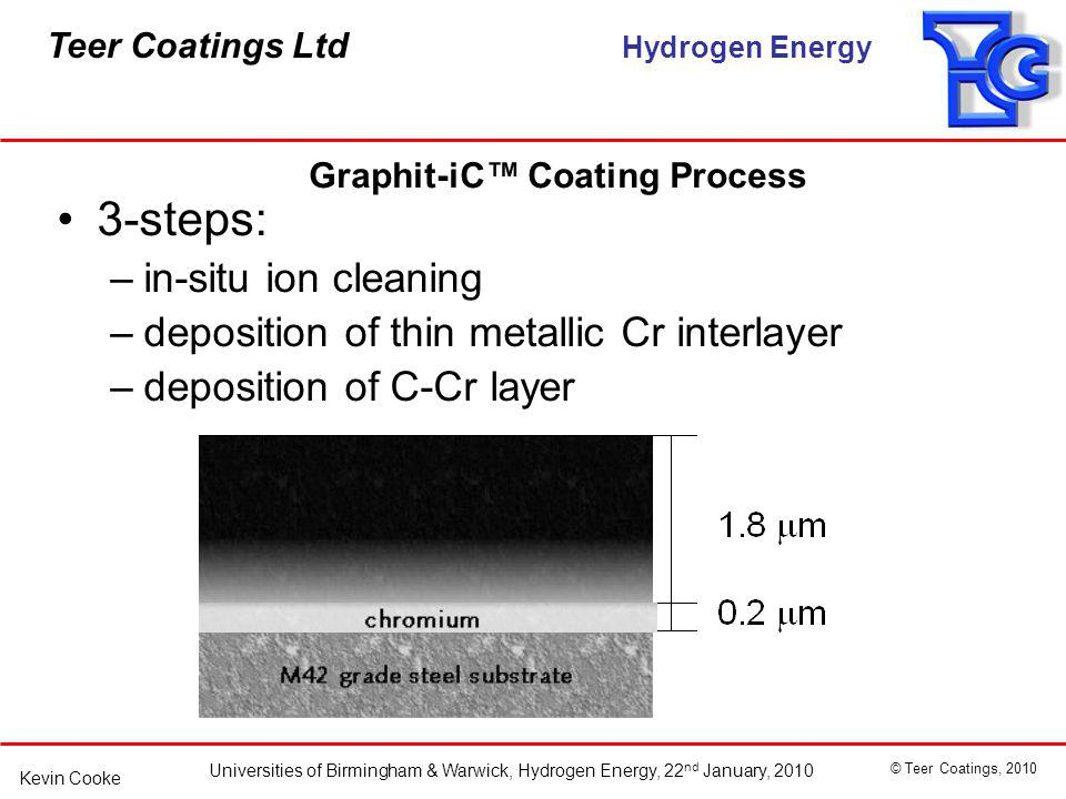 3-steps: in-situ ion cleaning