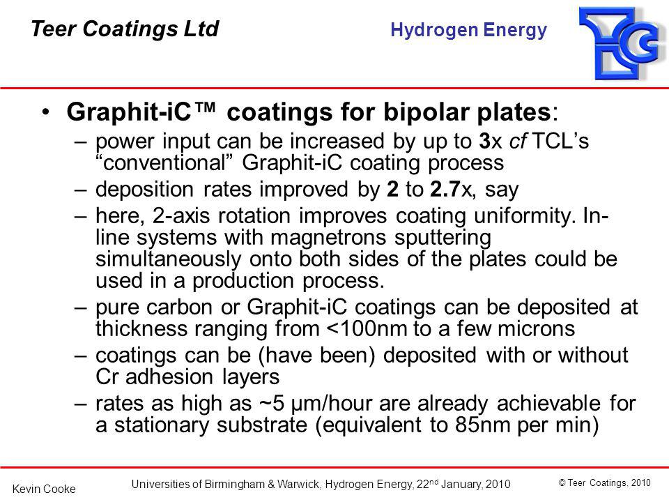 Graphit-iC™ coatings for bipolar plates: