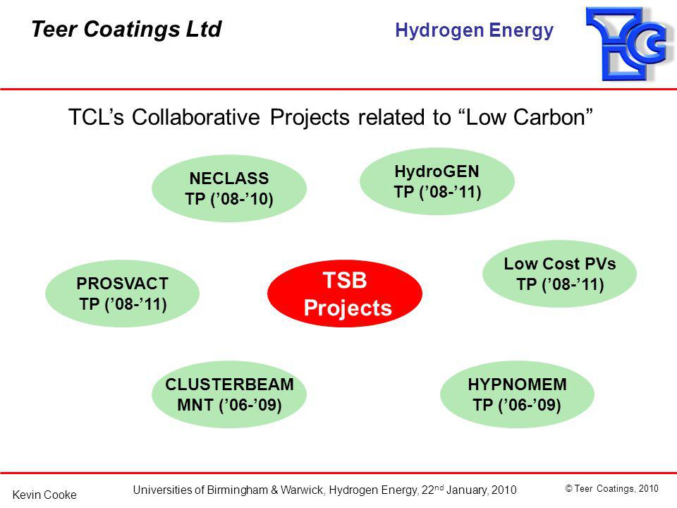 TCL's Collaborative Projects related to Low Carbon