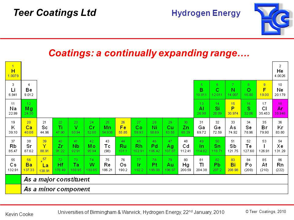 Coatings: a continually expanding range….