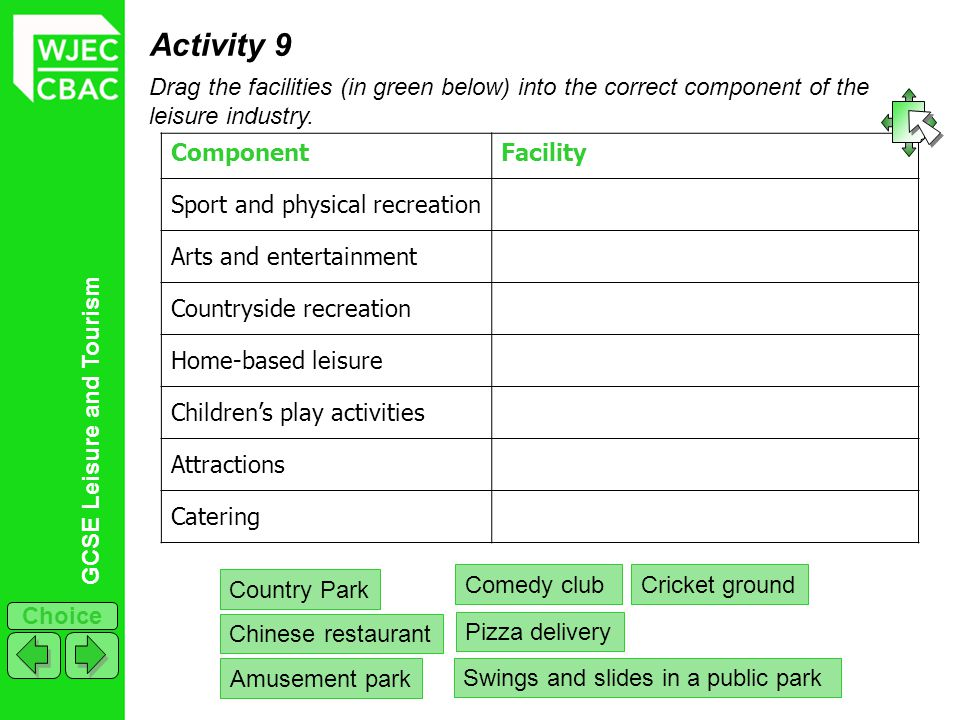 Activity 9 Drag the facilities (in green below) into the correct component of the leisure industry.