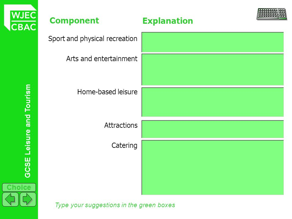 Component Explanation Sport and physical recreation