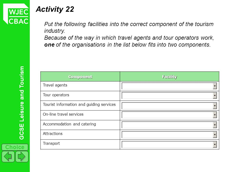 Activity 22 Put the following facilities into the correct component of the tourism industry.