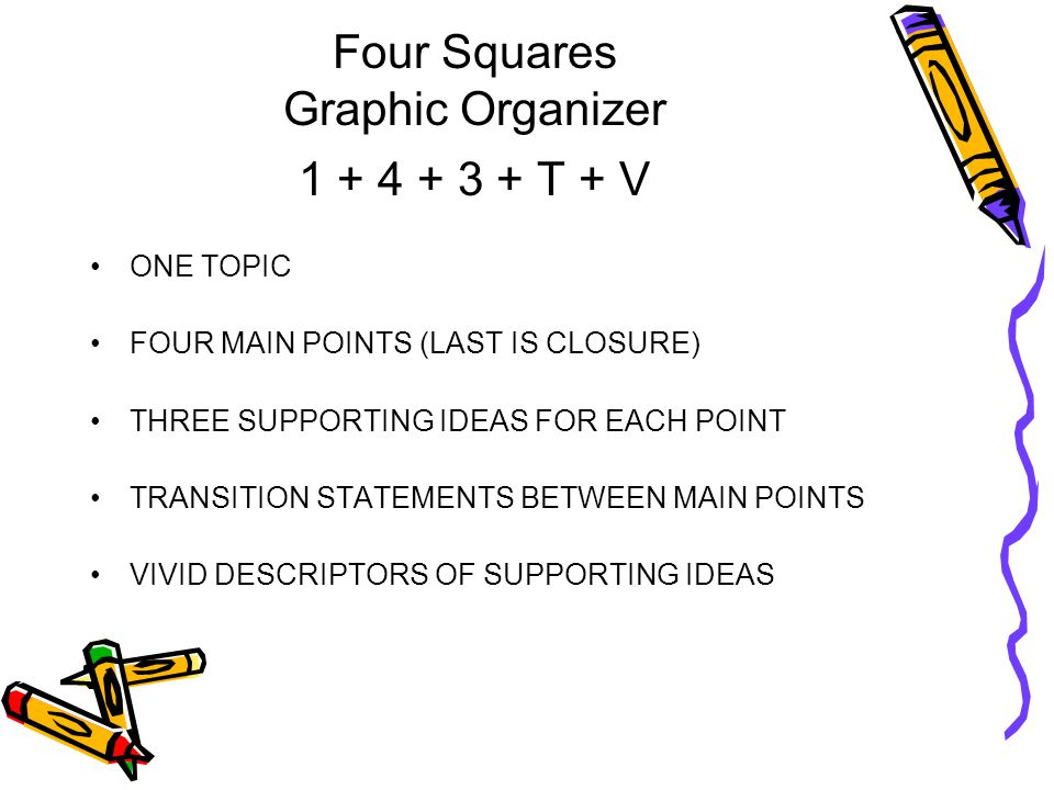 Four Squares Graphic Organizer 1 + 4 + 3 + T + V