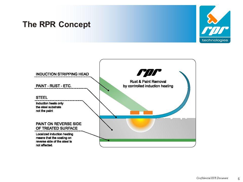 The RPR Concept