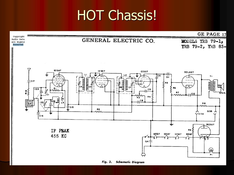 HOT Chassis!