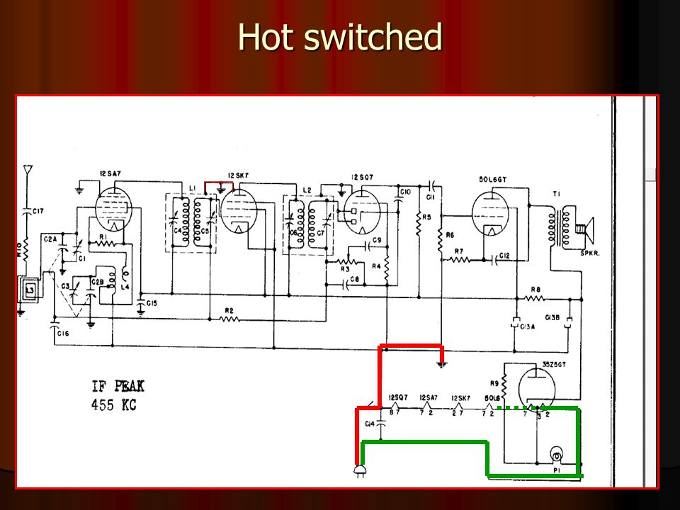 Hot switched