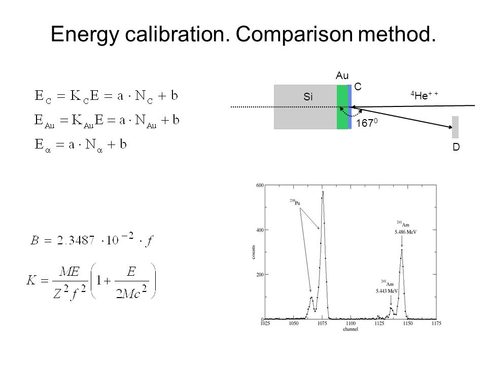 Energy calibration. Comparison method.