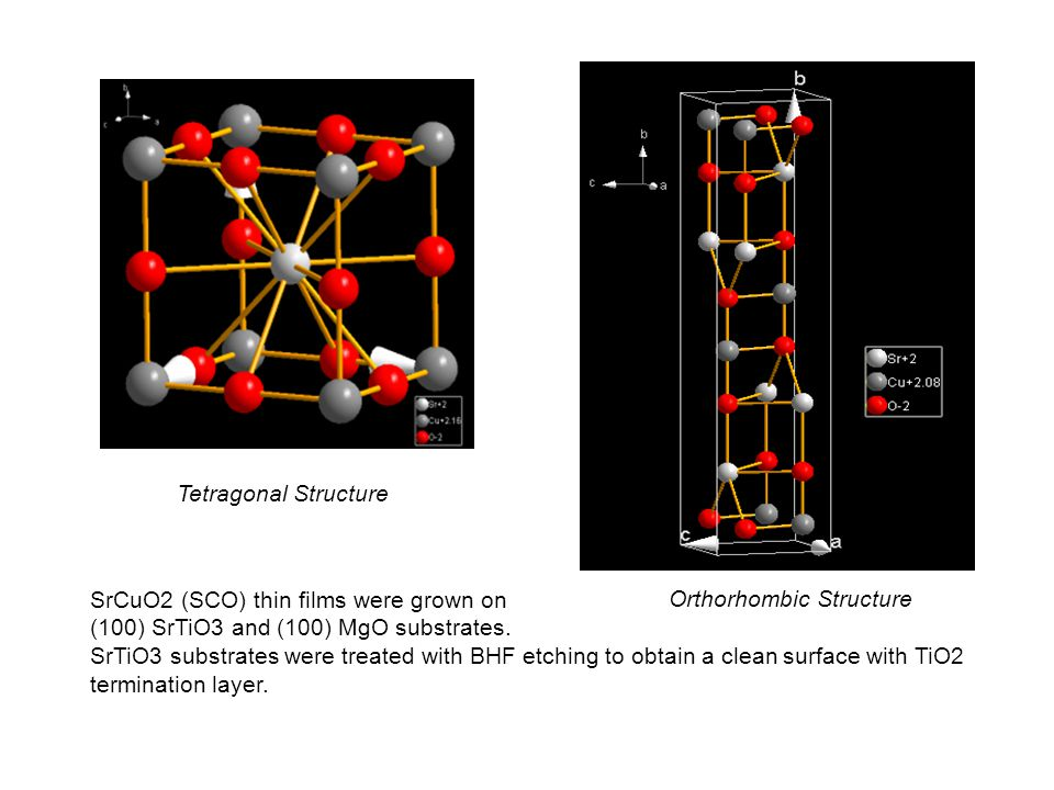 Tetragonal Structure SrCuO2 (SCO) thin films were grown on. (100) SrTiO3 and (100) MgO substrates.