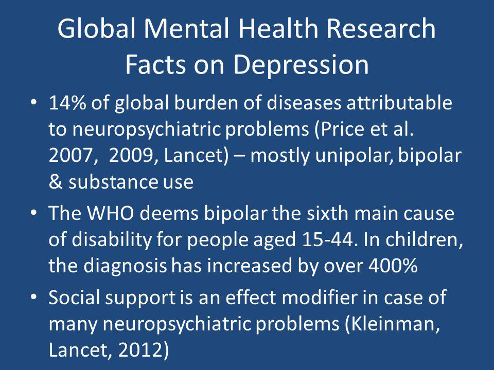 Global Mental Health Research Facts on Depression