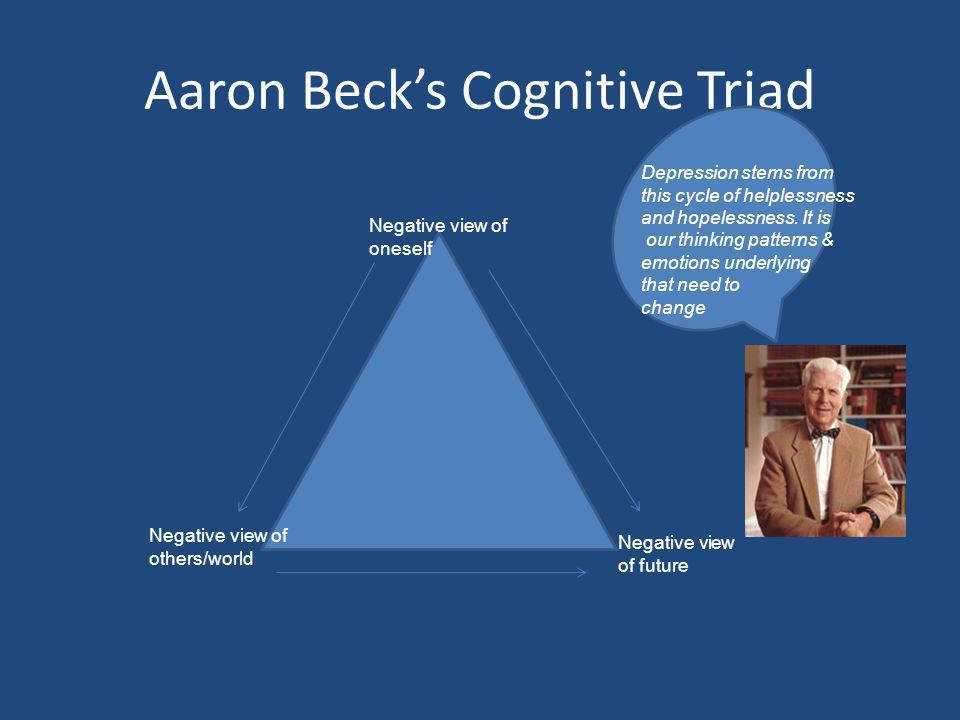 Aaron Beck's Cognitive Triad