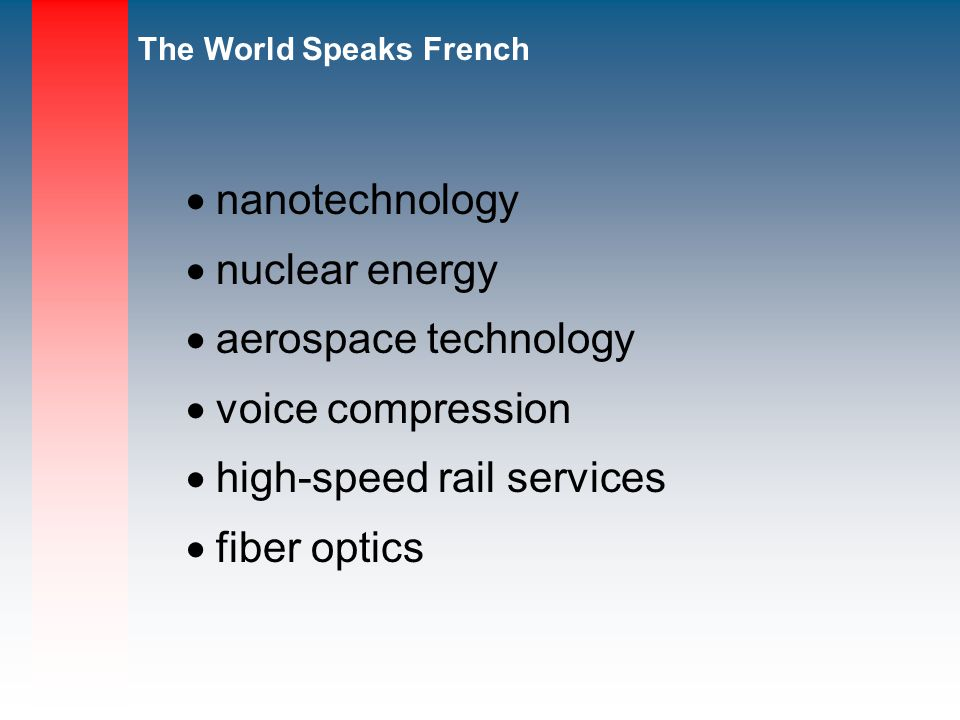 nanotechnology nuclear energy. aerospace technology. voice compression. high-speed rail services.