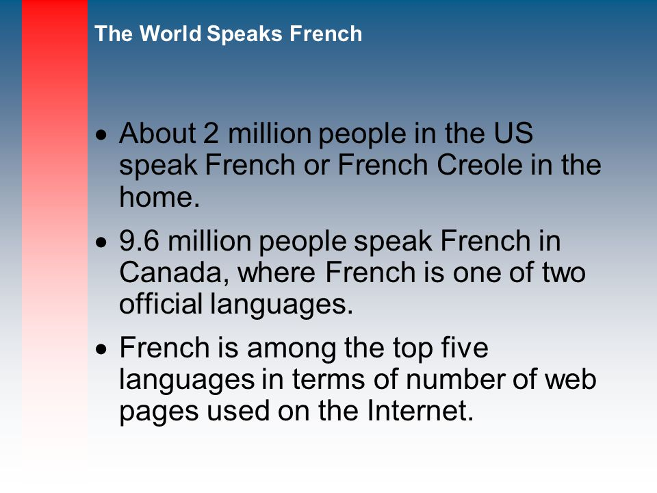 About 2 million people in the US speak French or French Creole in the home.