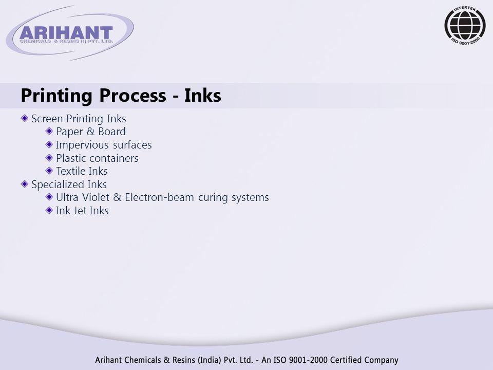 Printing Process - Inks