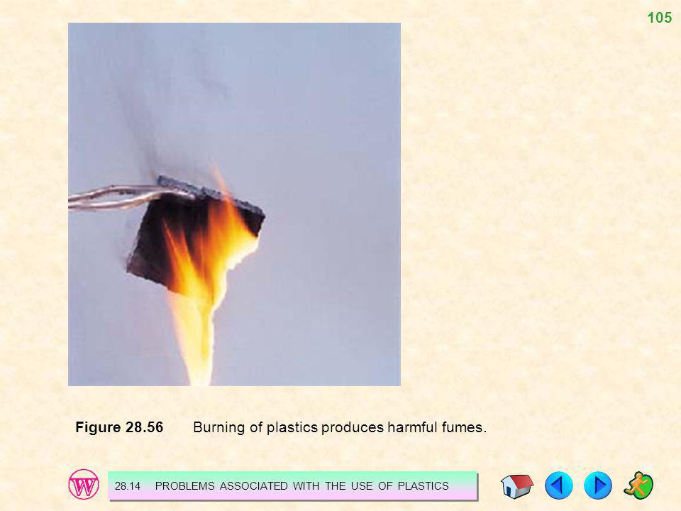 Figure 28.56 Burning of plastics produces harmful fumes.