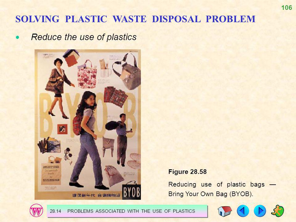 SOLVING PLASTIC WASTE DISPOSAL PROBLEM