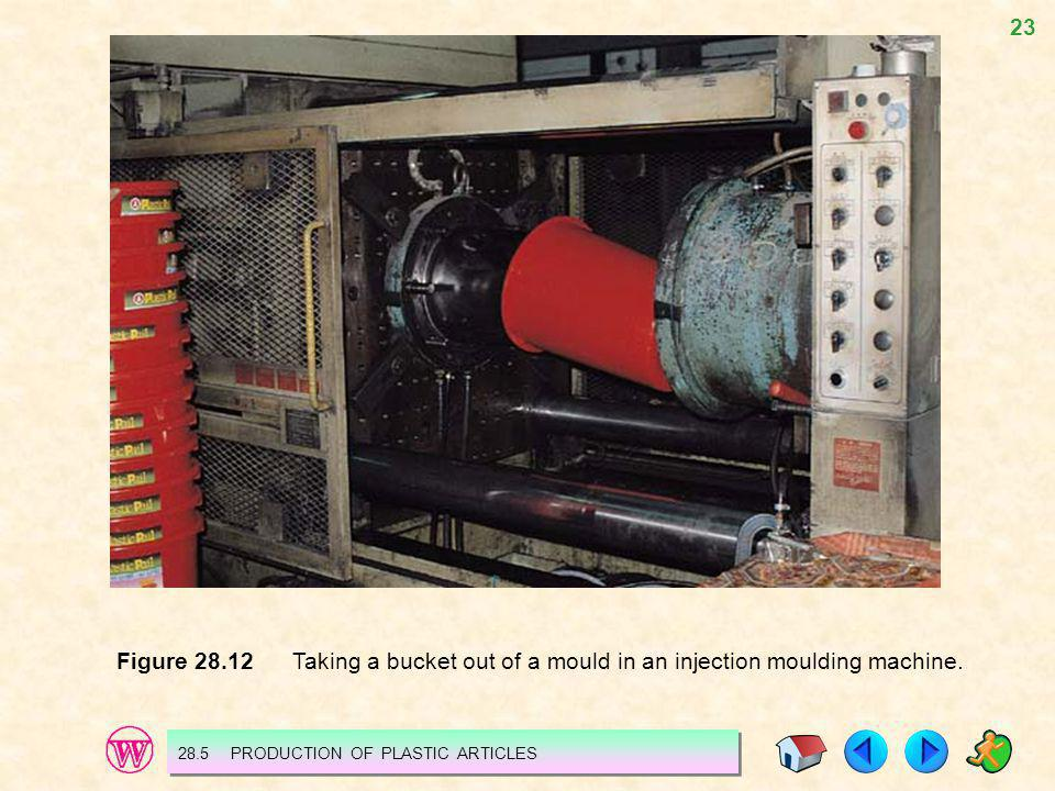 Figure 28.12 Taking a bucket out of a mould in an injection moulding machine.
