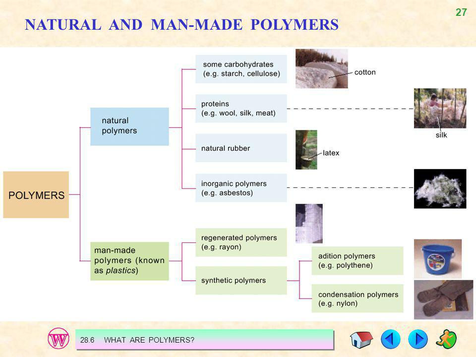 NATURAL AND MAN-MADE POLYMERS
