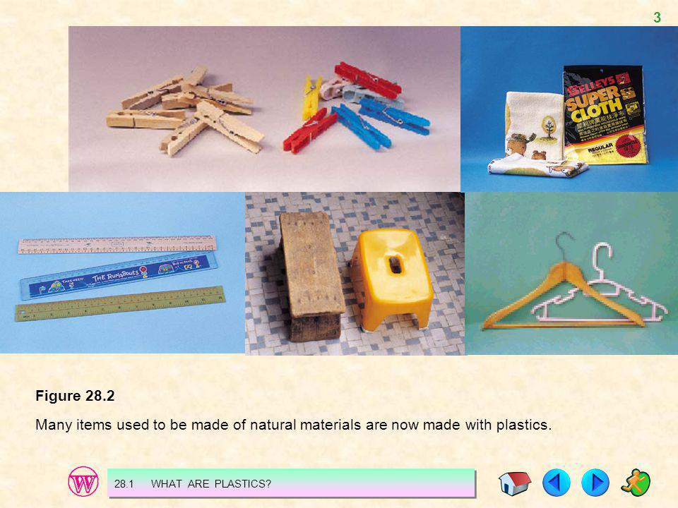 Figure 28.2 Many items used to be made of natural materials are now made with plastics.