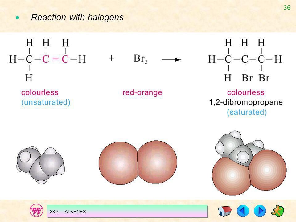  Reaction with halogens