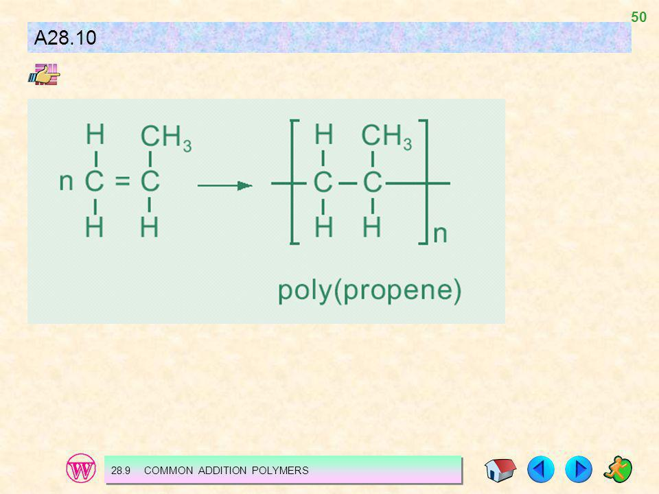 A28.10 28.9 COMMON ADDITION POLYMERS