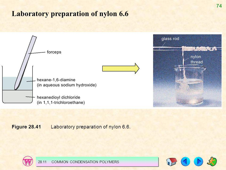 Laboratory preparation of nylon 6.6