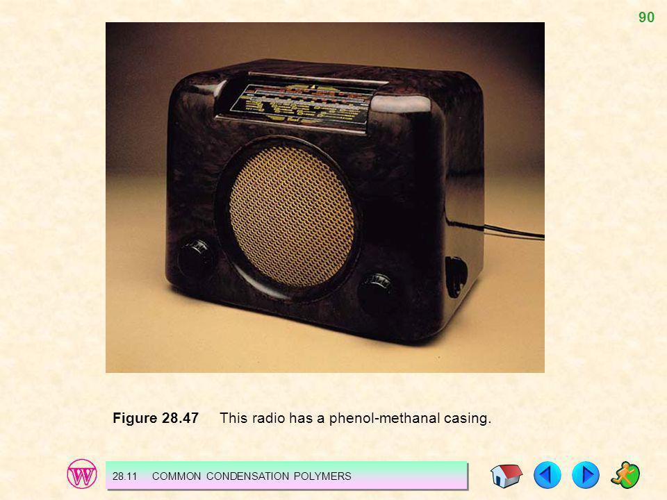 Figure 28.47 This radio has a phenol-methanal casing.