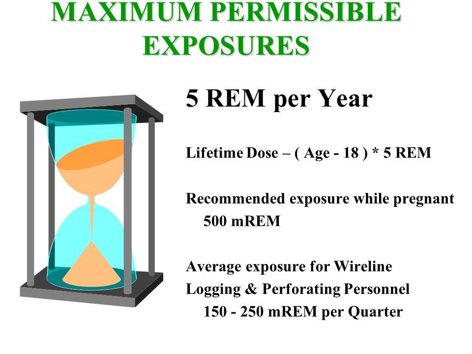 MAXIMUM PERMISSIBLE EXPOSURES