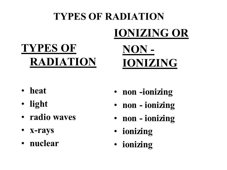 IONIZING OR NON - IONIZING TYPES OF RADIATION TYPES OF RADIATION
