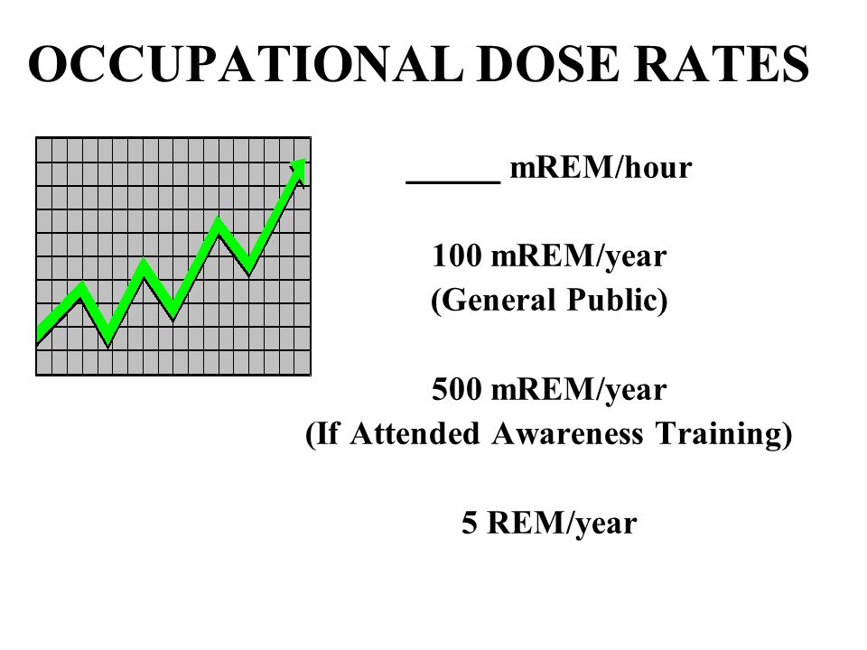 OCCUPATIONAL DOSE RATES