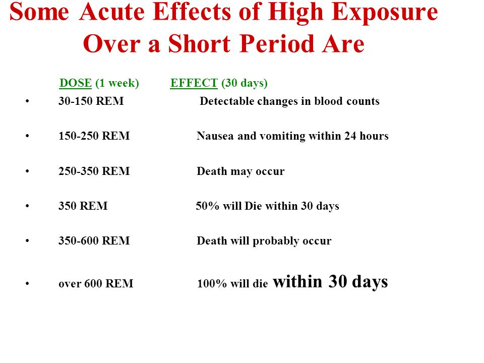 Some Acute Effects of High Exposure Over a Short Period Are