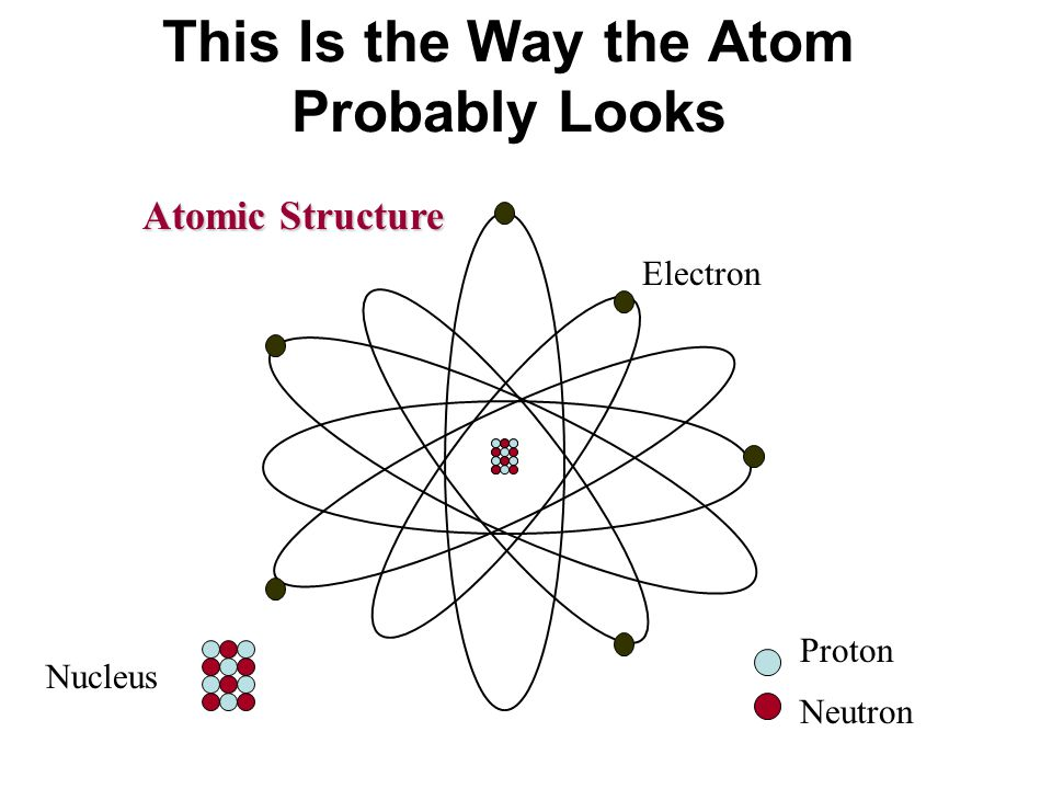 This Is the Way the Atom Probably Looks
