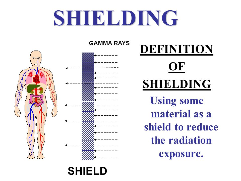 Using some material as a shield to reduce the radiation exposure.