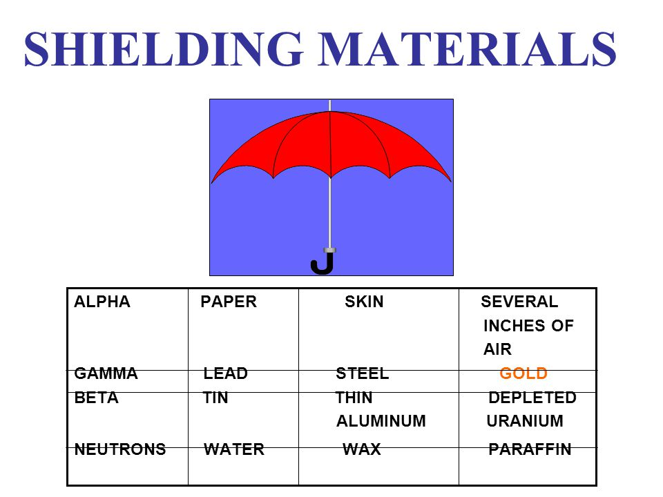 SHIELDING MATERIALS ALPHA PAPER SKIN SEVERAL INCHES OF AIR