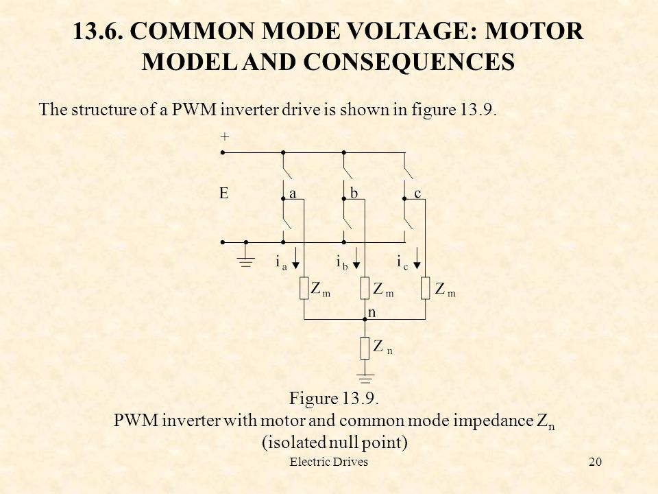 13.6. COMMON MODE VOLTAGE: MOTOR MODEL AND CONSEQUENCES
