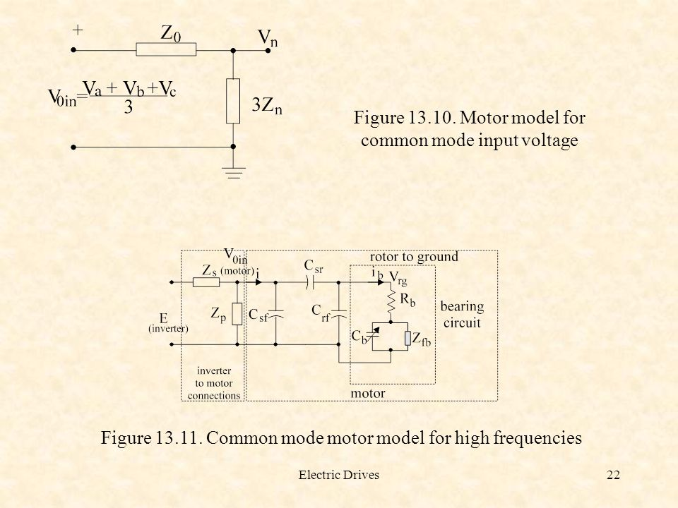 Figure 13.10. Motor model for common mode input voltage