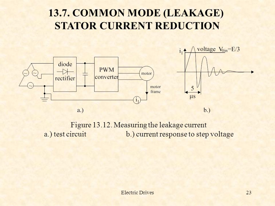 STATOR CURRENT REDUCTION