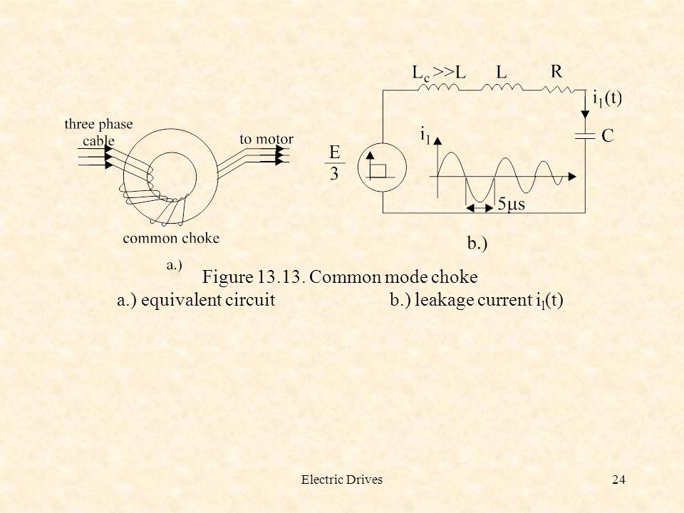 Figure 13.13. Common mode choke