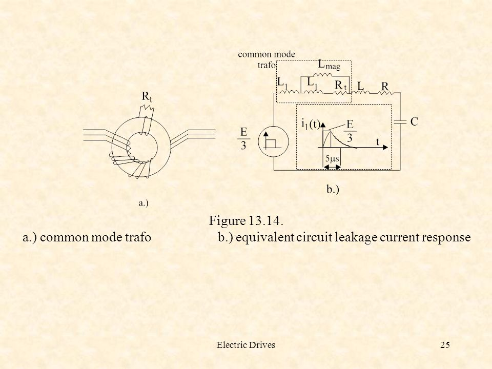 a.) common mode trafo b.) equivalent circuit leakage current response