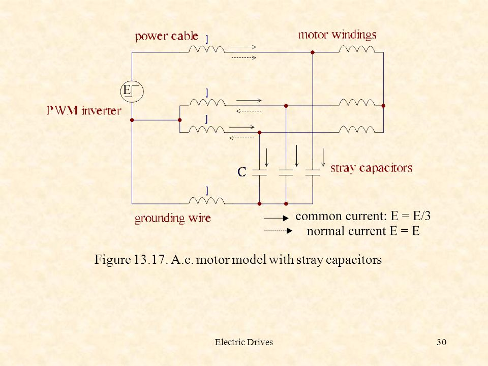 Figure 13.17. A.c. motor model with stray capacitors
