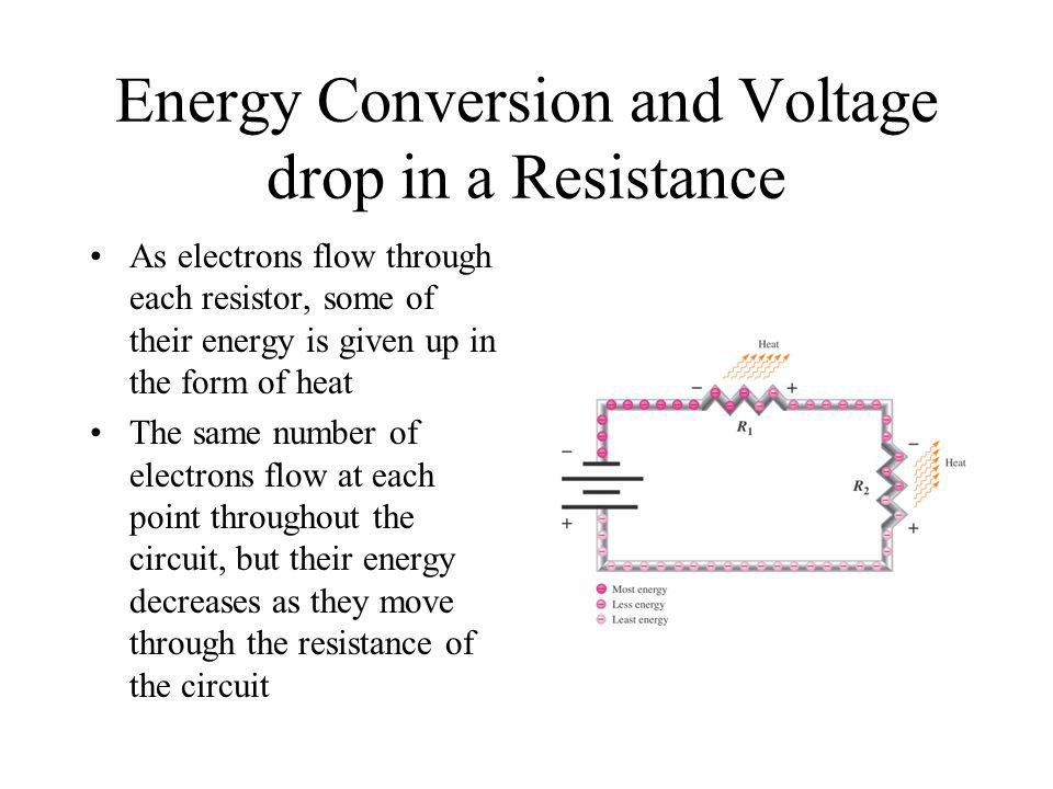 Energy Conversion and Voltage drop in a Resistance